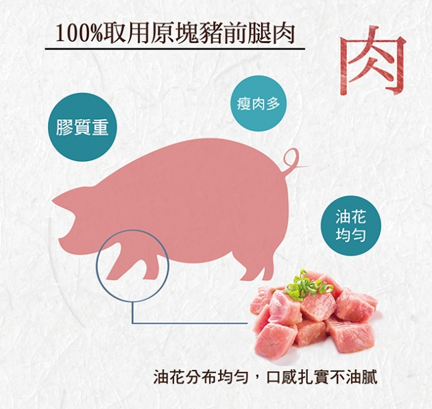 高麗菜薑汁豬肉餃(20入/盒) 2